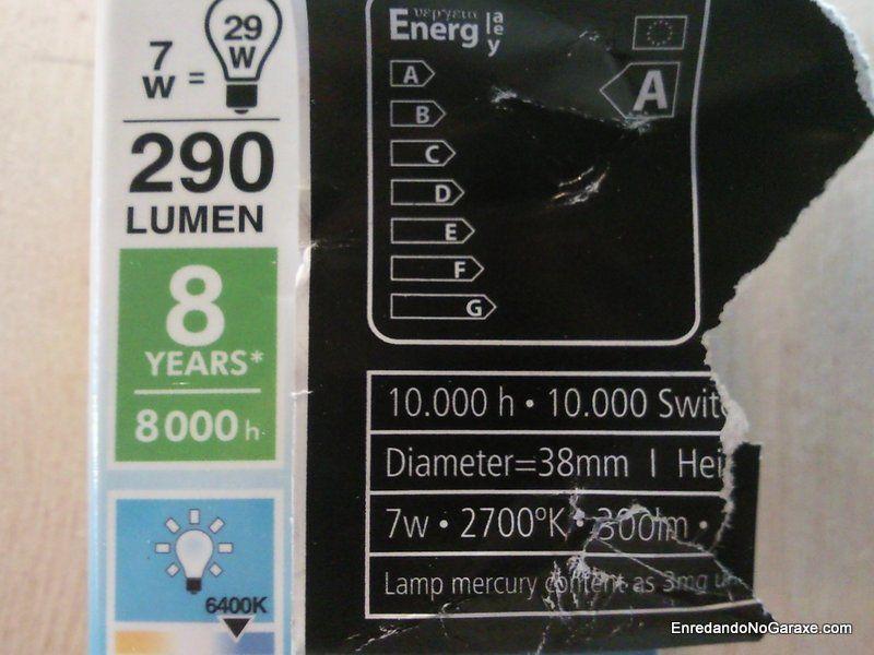 Etiqueta bombillas bajo consumo. enredandonogaraxe.club