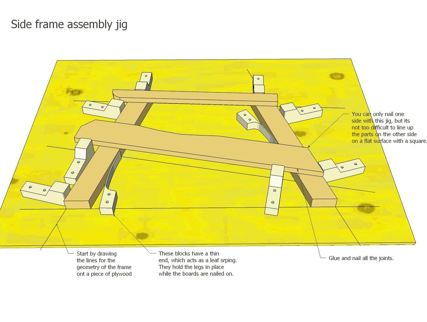 Guía para hacer sillas de jardín. enredandonogaraxe.club
