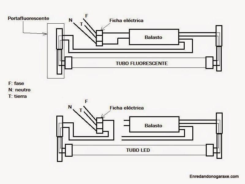 Esquema eléctrico para poner led en lámpara fluorescente
