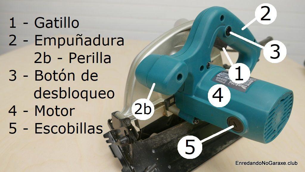 Motor, asa, gatillo y otras partes de la sierra circular
